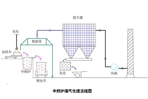 600kg中频炉igbt电路图